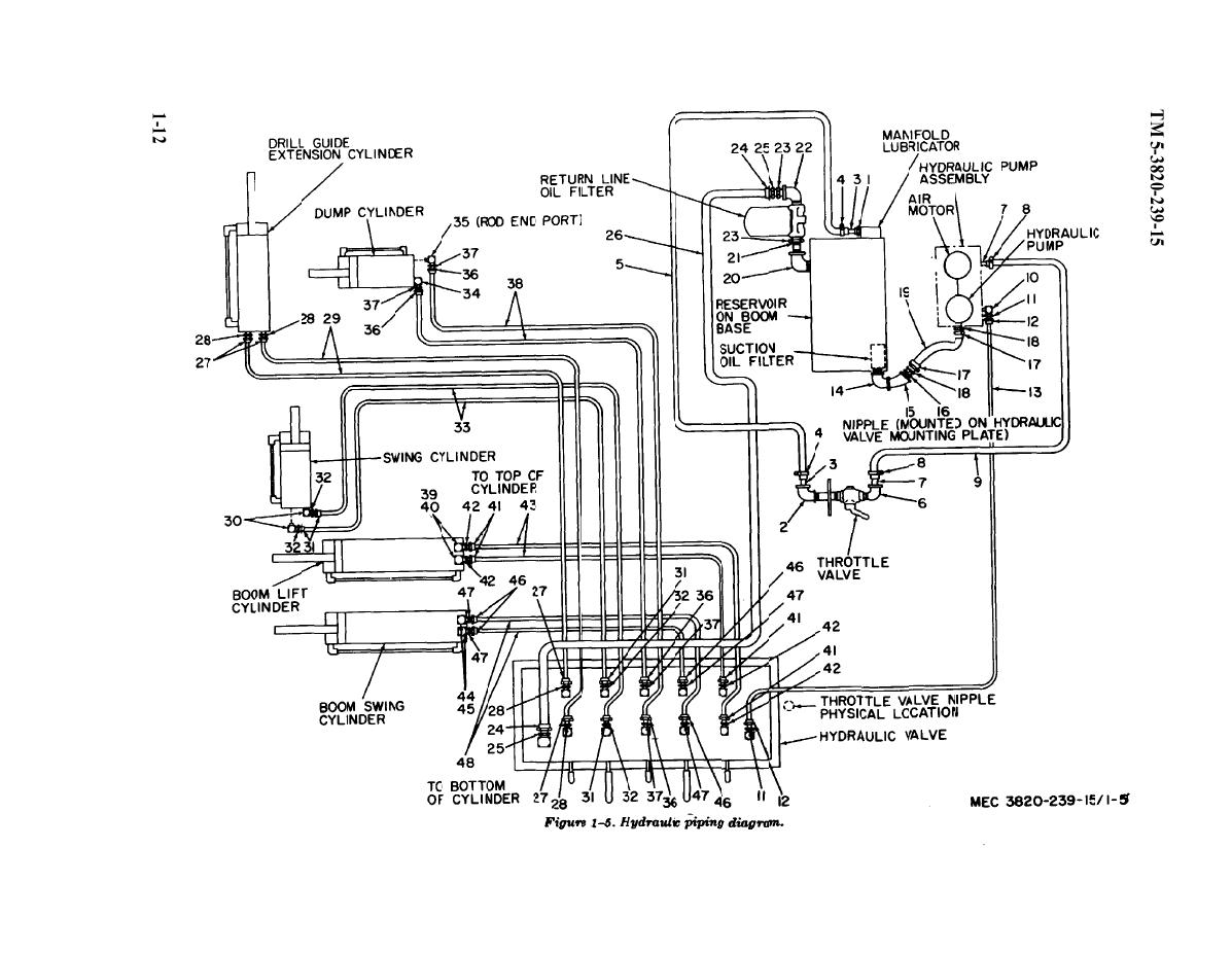 P id piping and instrumentation diagrams pid for Plumbing schematic